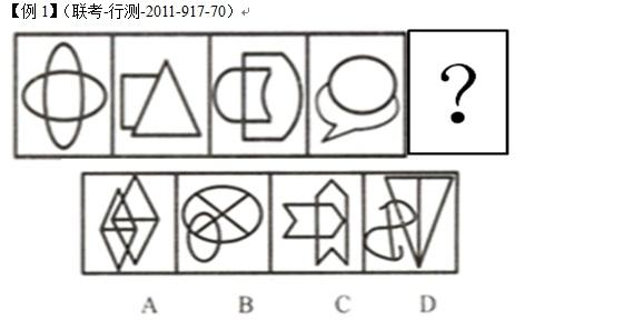 行测指导:笔画在图形推理中的作用